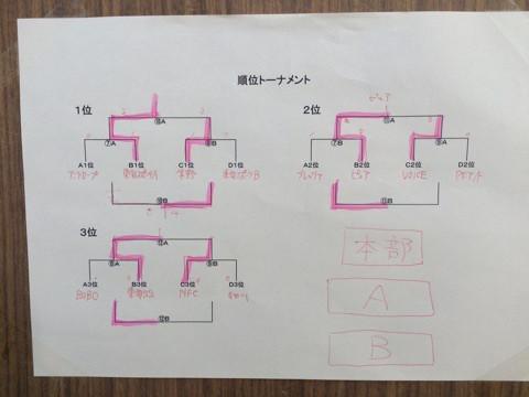 {8F540D41-C9C2-4C14-9C3D-D892FE7DD888}