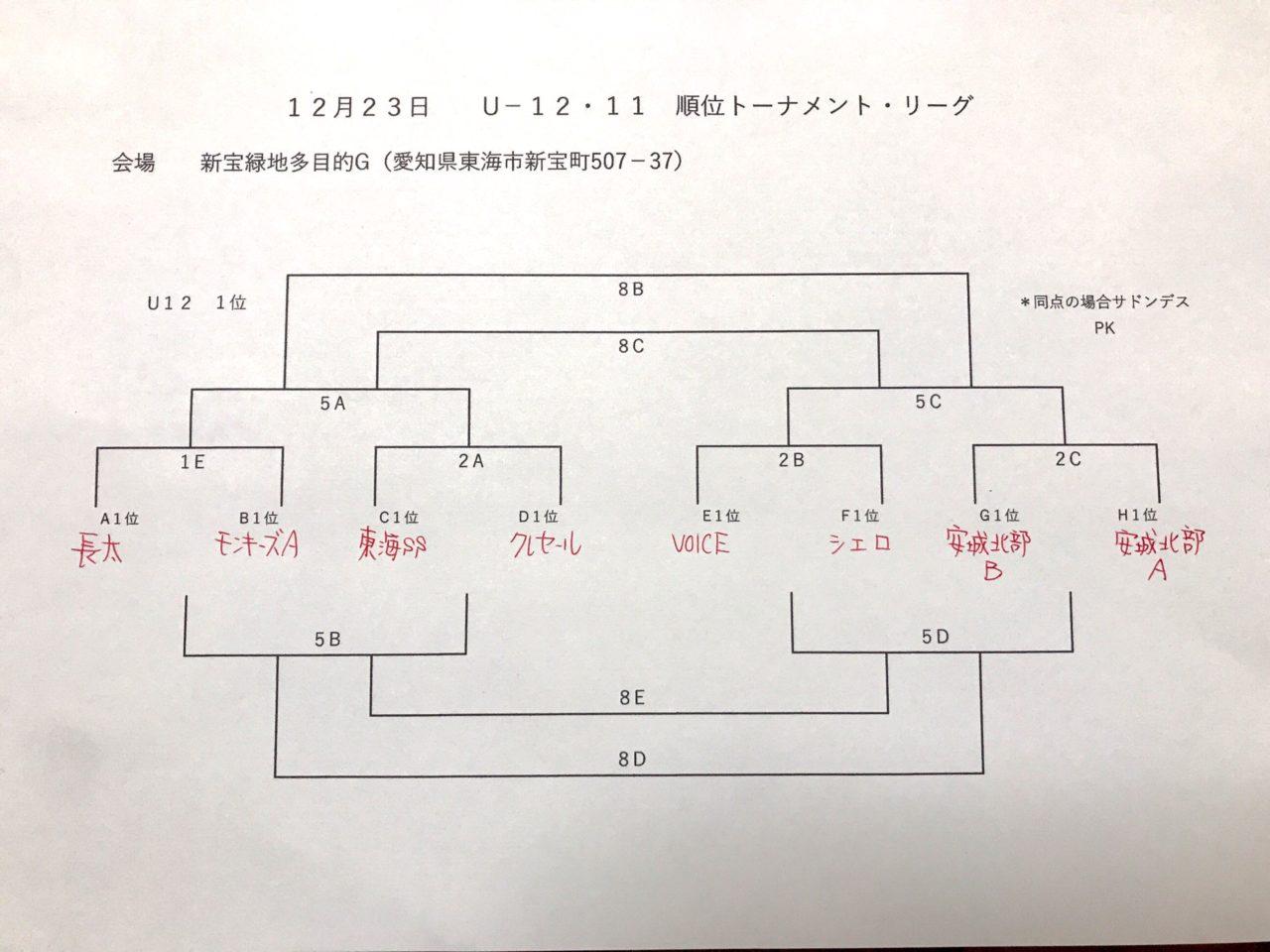 72CF105A-FEC5-4C55-8AE5-0291D1C91467-1280x960.jpeg