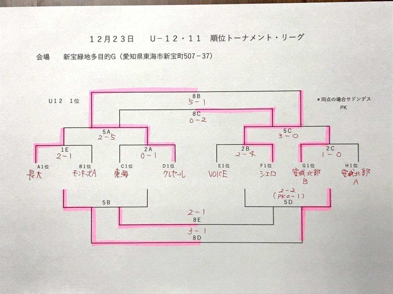 DCA46F76-415B-431E-BA12-30A350A54B30-1280x960.jpeg